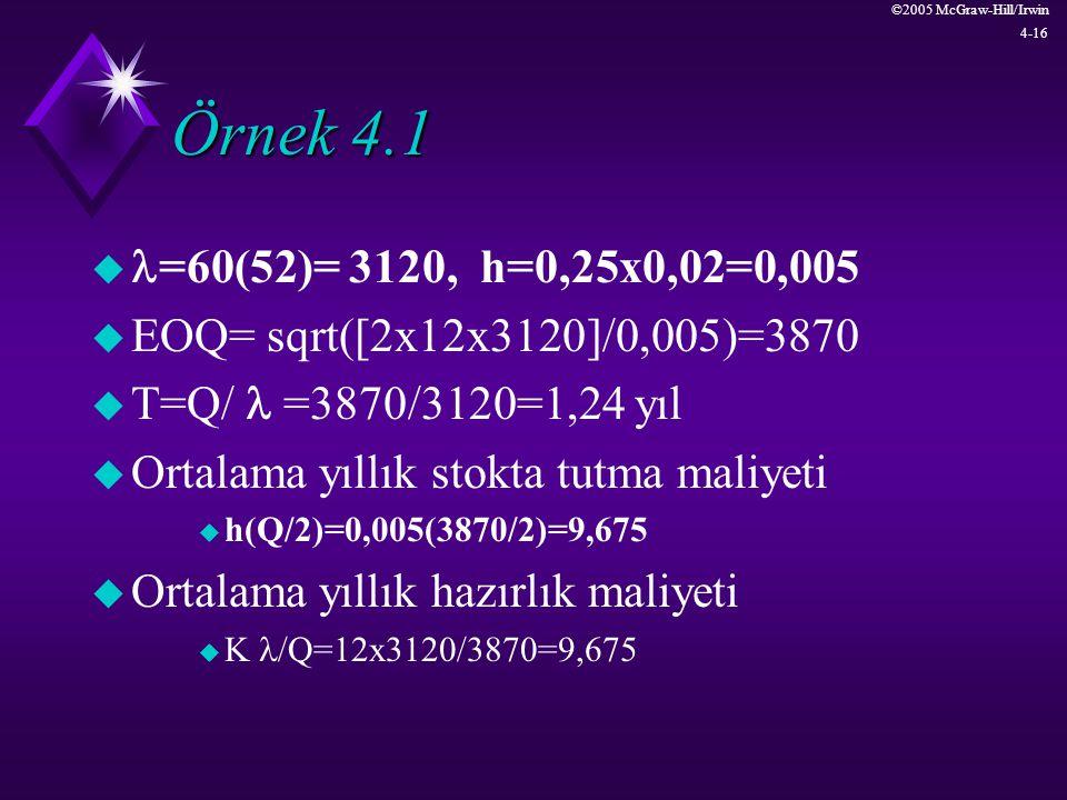 Örnek 4.1 =60(52)= 3120, h=0,25x0,02=0,005. EOQ= sqrt([2x12x3120]/0,005)=3870. T=Q/  =3870/3120=1,24 yıl.